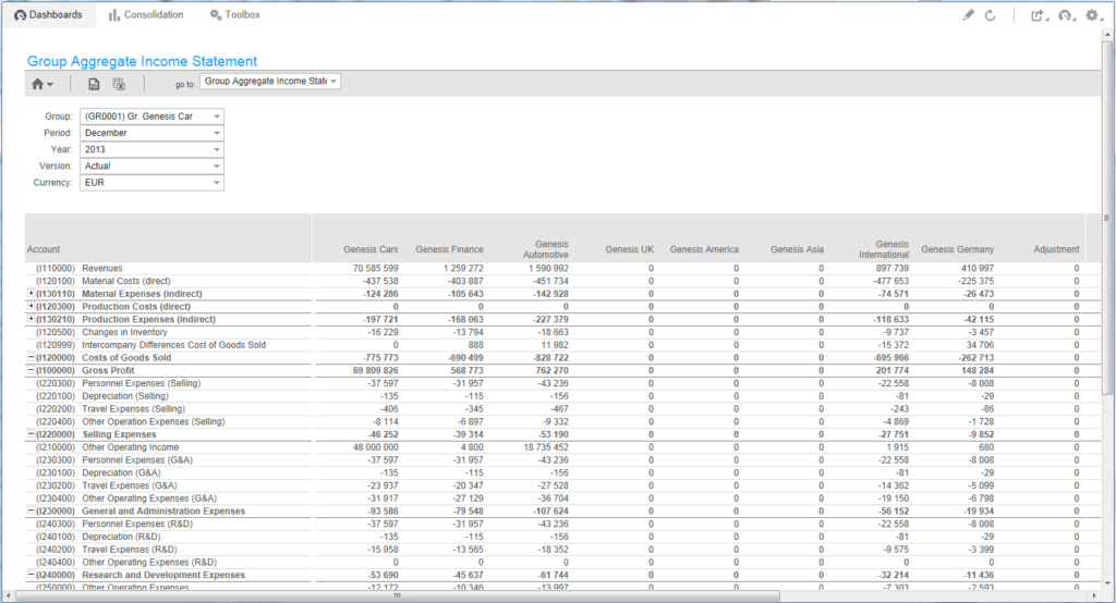 Consolidation & International Reporting printscreen 1