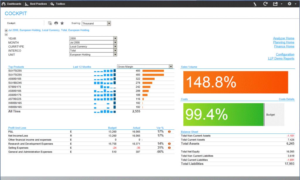 Management reporting printscreen 1