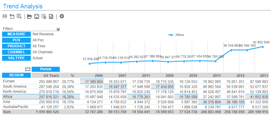Management reporting printscreen 2
